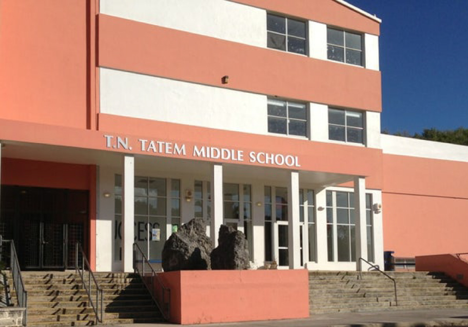 Education (Government Middle Schools)