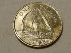 bermuda-dollar