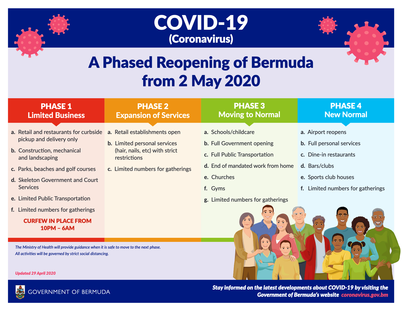 Bermuda COVID-19 Phased Reopening